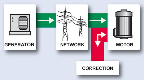 electrical network