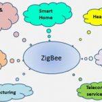 Applications of zigbee