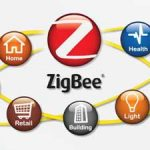 Advantages and disadvantages of zigbee