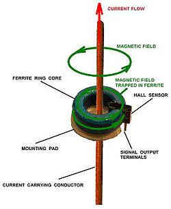 Hall Effect Transducer