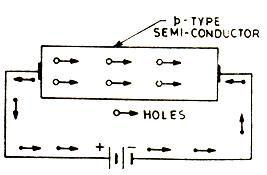 N type semiconductors