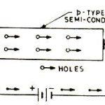 Conduction of current through P type semiconductor