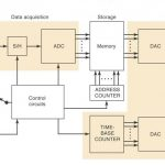 features of microcontroller 89c51