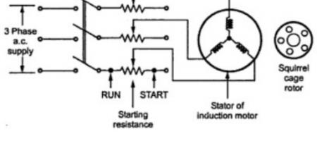 Starter Of An Induction Motor likewise Clip Image Thumb likewise Rotor likewise Ac Motor Control Basics moreover . on resistance rotor starter