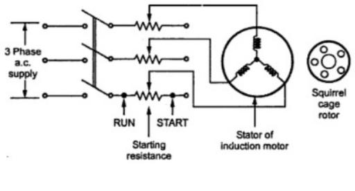 Stator resistance starter