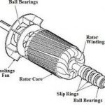 Parts of induction motor