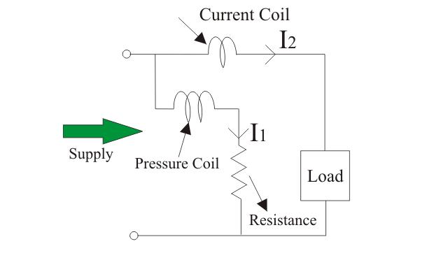Electro dynamometer Type Wattmeter