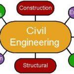 Scope of civil engineering