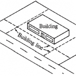 What is building line and control line
