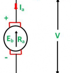 Concept of back emf for dc motor