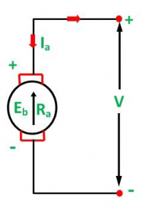 Back emf in dc motor