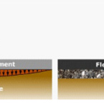 Difference between flexible pavements and rigid pavements