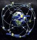 What is a global positioning system