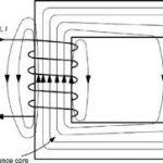 Magnetic leakage and fringing