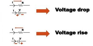 Voltage rise and voltage drop