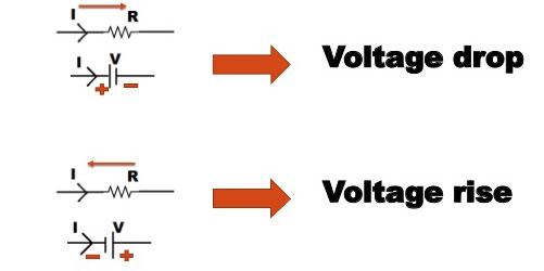voltage rise and voltage drop